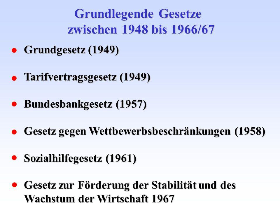 Grundlegende Gesetze zwischen 1948 bis 1966/67