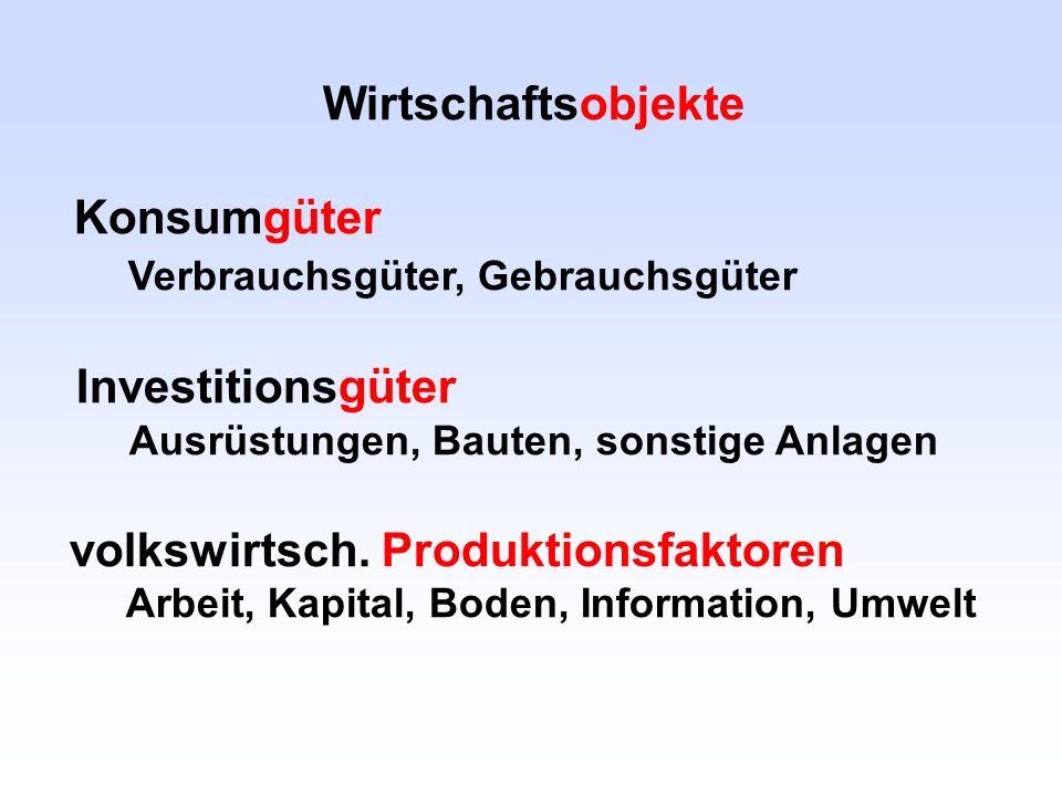 volkswirtsch. Produktionsfaktoren