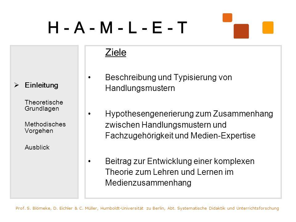 H - A - M - L - E - T Einleitung. Theoretische Grundlagen. Methodisches Vorgehen. Ausblick. Einleitung.