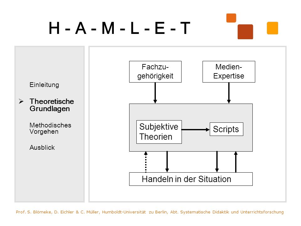 H - A - M - L - E - T Subjektive Theorien Scripts