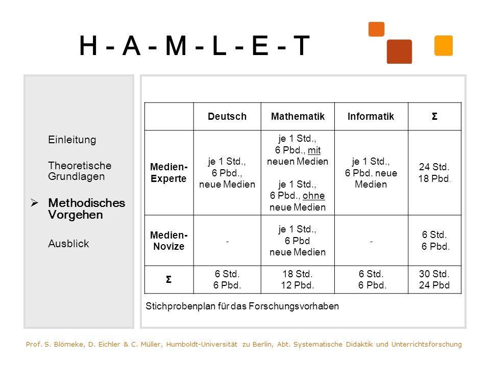 H - A - M - L - E - T Methodisches Vorgehen Einleitung