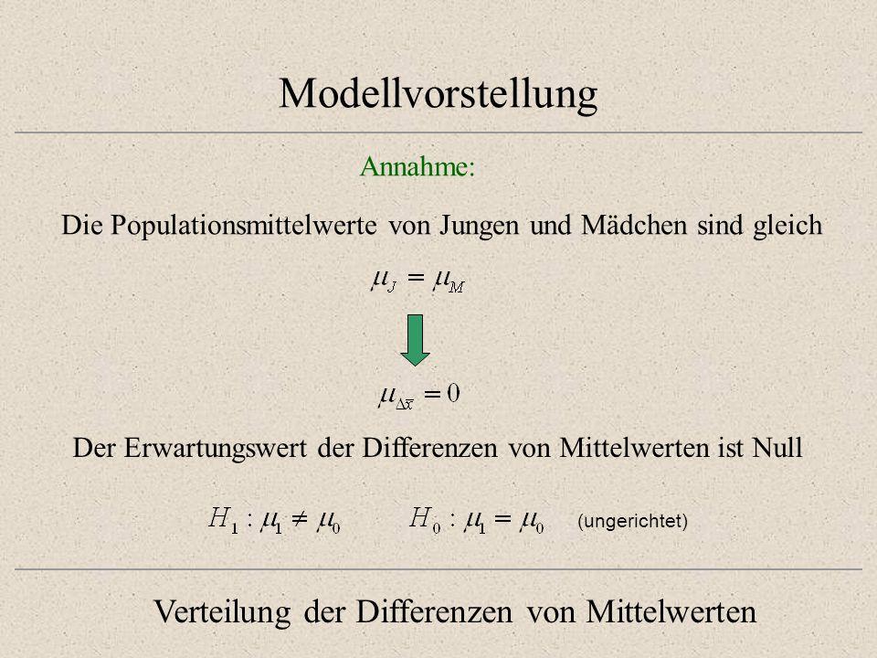 Modellvorstellung Verteilung der Differenzen von Mittelwerten Annahme: