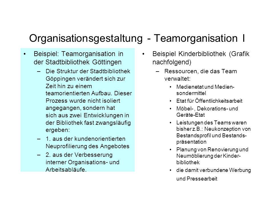 Organisationsgestaltung - Teamorganisation I