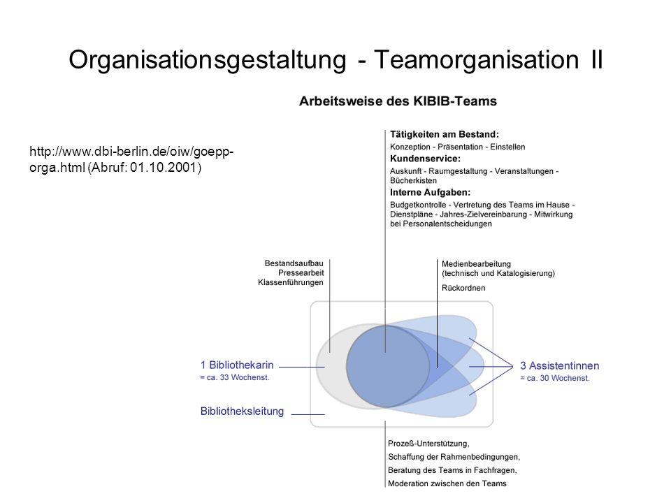 Organisationsgestaltung - Teamorganisation II