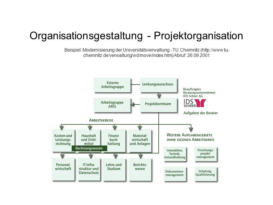 Organisationsgestaltung - Projektorganisation