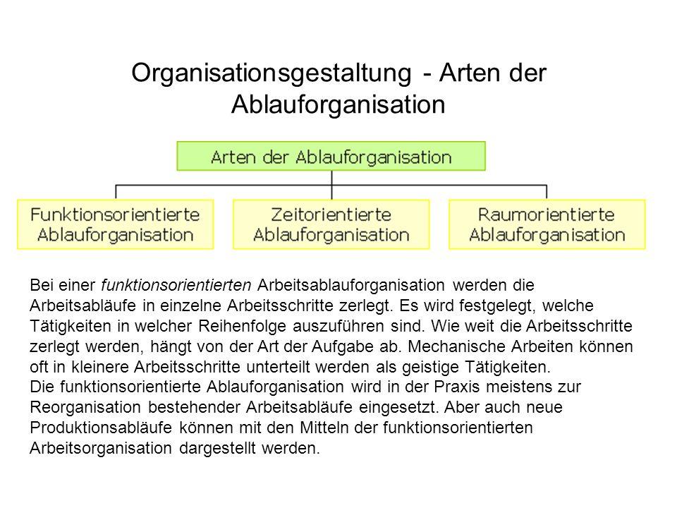 Organisationsgestaltung - Arten der Ablauforganisation