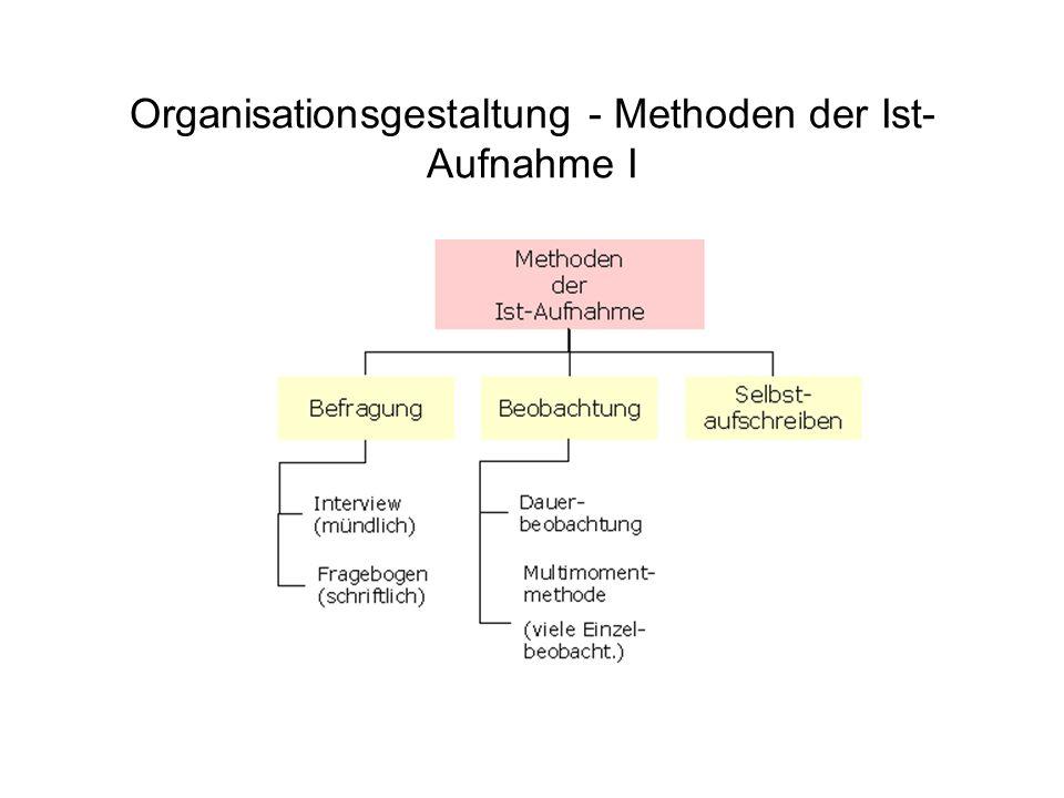 Organisationsgestaltung - Methoden der Ist-Aufnahme I