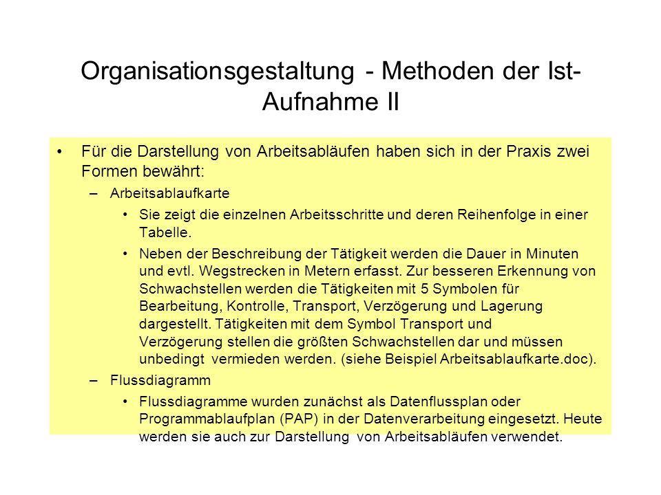 Organisationsgestaltung - Methoden der Ist-Aufnahme II