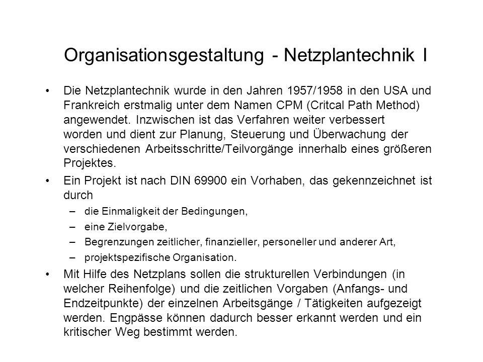 Organisationsgestaltung - Netzplantechnik I