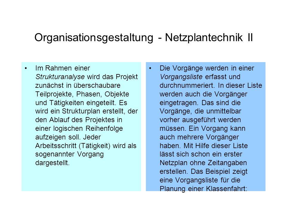 Organisationsgestaltung - Netzplantechnik II