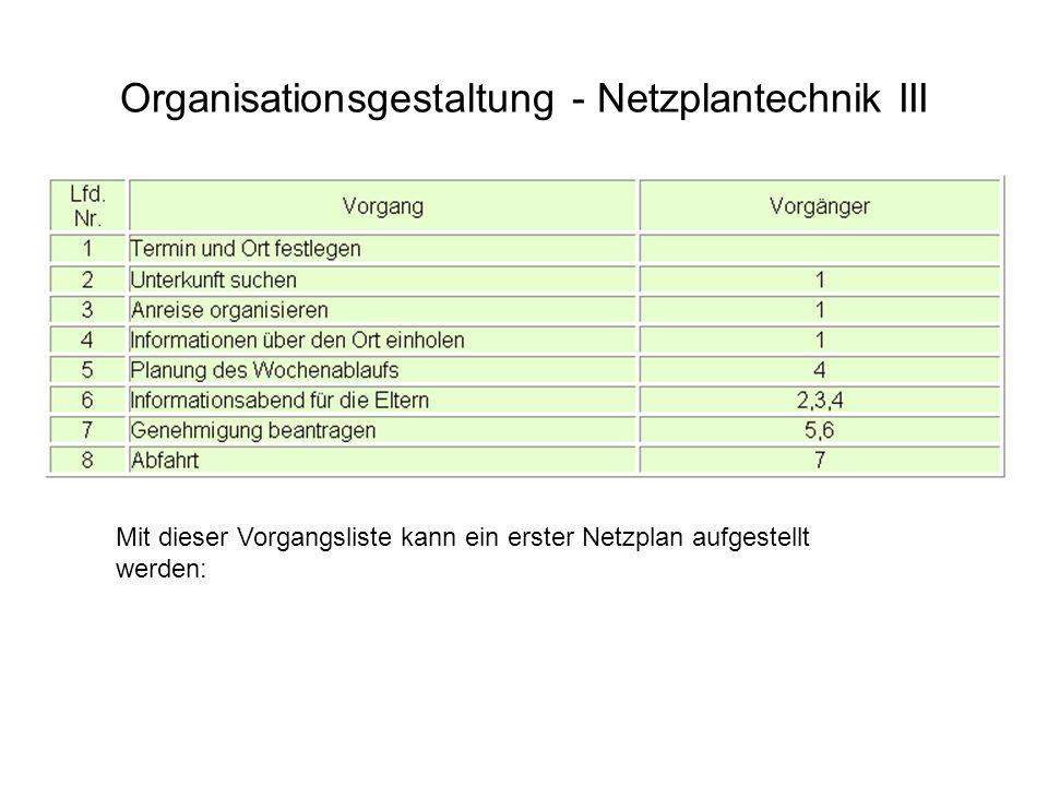 Organisationsgestaltung - Netzplantechnik III