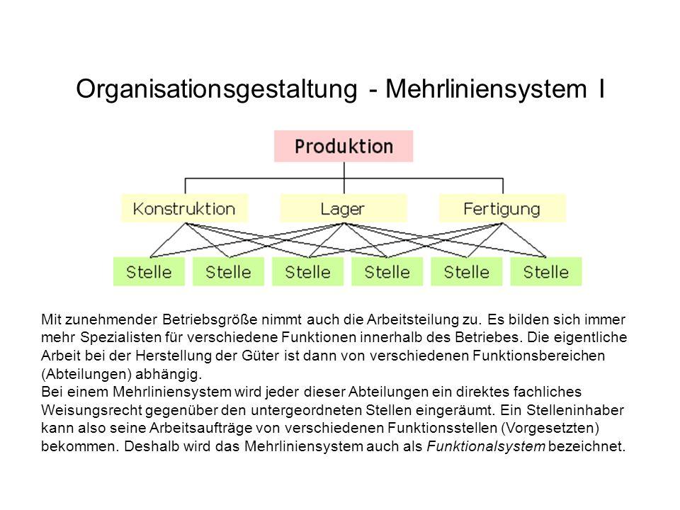 Organisationsgestaltung - Mehrliniensystem I