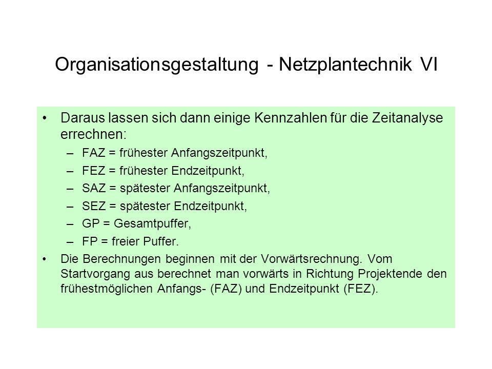 Organisationsgestaltung - Netzplantechnik VI