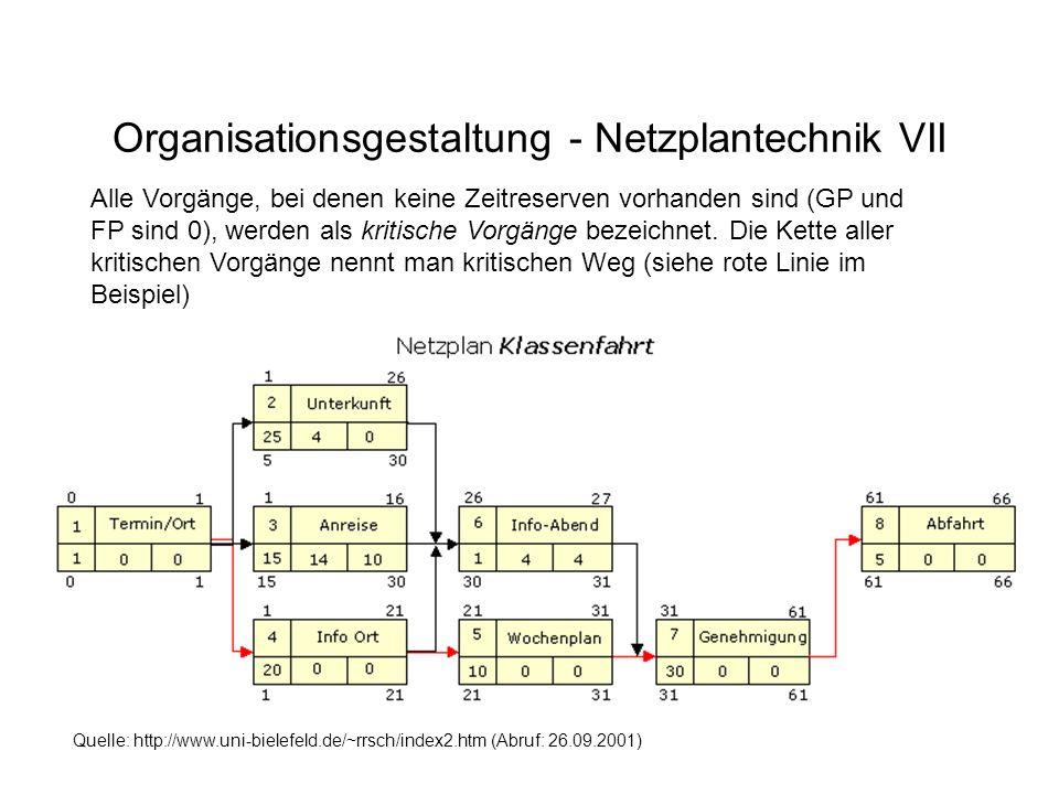 Organisationsgestaltung - Netzplantechnik VII