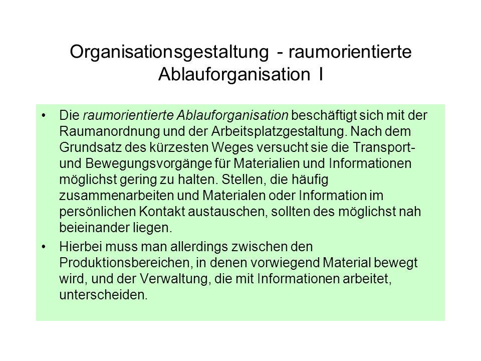 Organisationsgestaltung - raumorientierte Ablauforganisation I