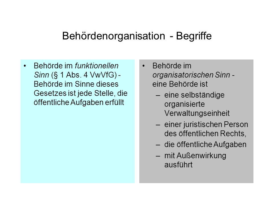 Behördenorganisation - Begriffe