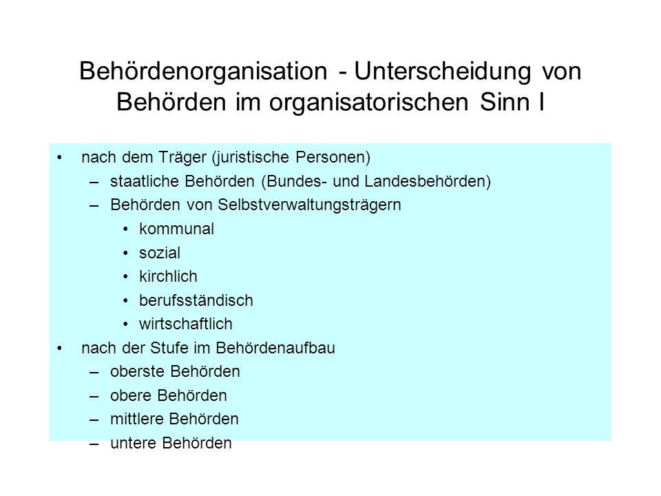 Behördenorganisation - Unterscheidung von Behörden im organisatorischen Sinn I