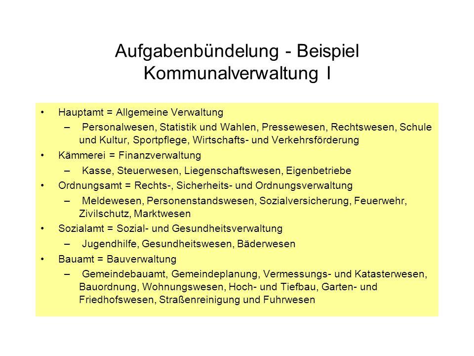 Aufgabenbündelung - Beispiel Kommunalverwaltung I