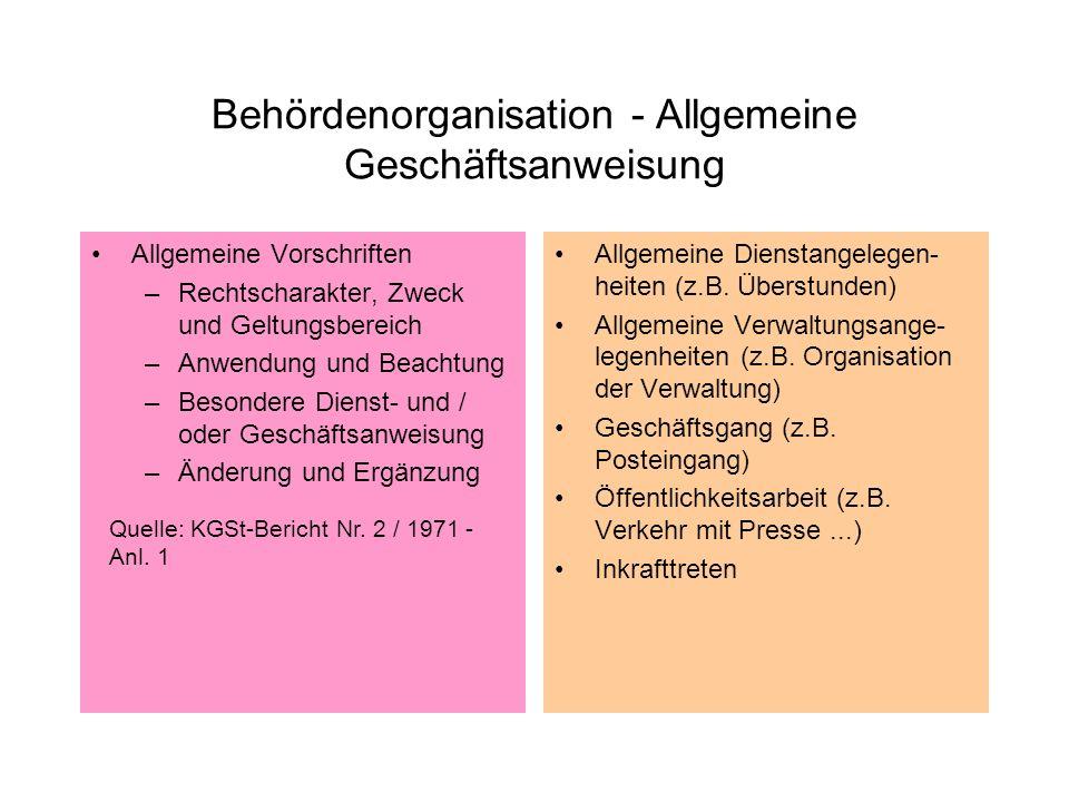 Behördenorganisation - Allgemeine Geschäftsanweisung