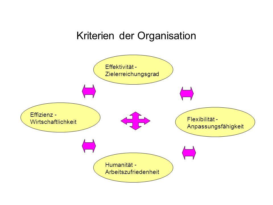 Kriterien der Organisation