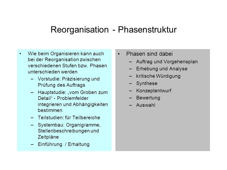 Reorganisation - Phasenstruktur