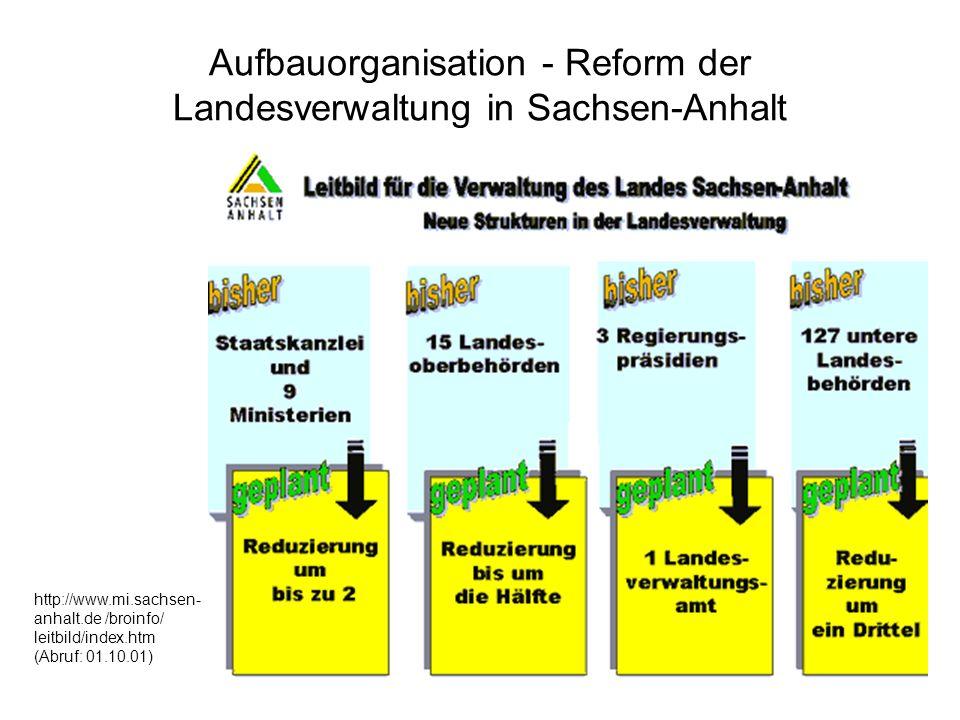 Aufbauorganisation - Reform der Landesverwaltung in Sachsen-Anhalt
