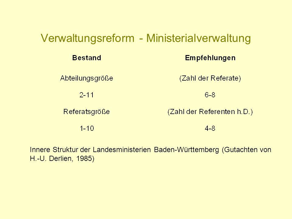 Verwaltungsreform - Ministerialverwaltung