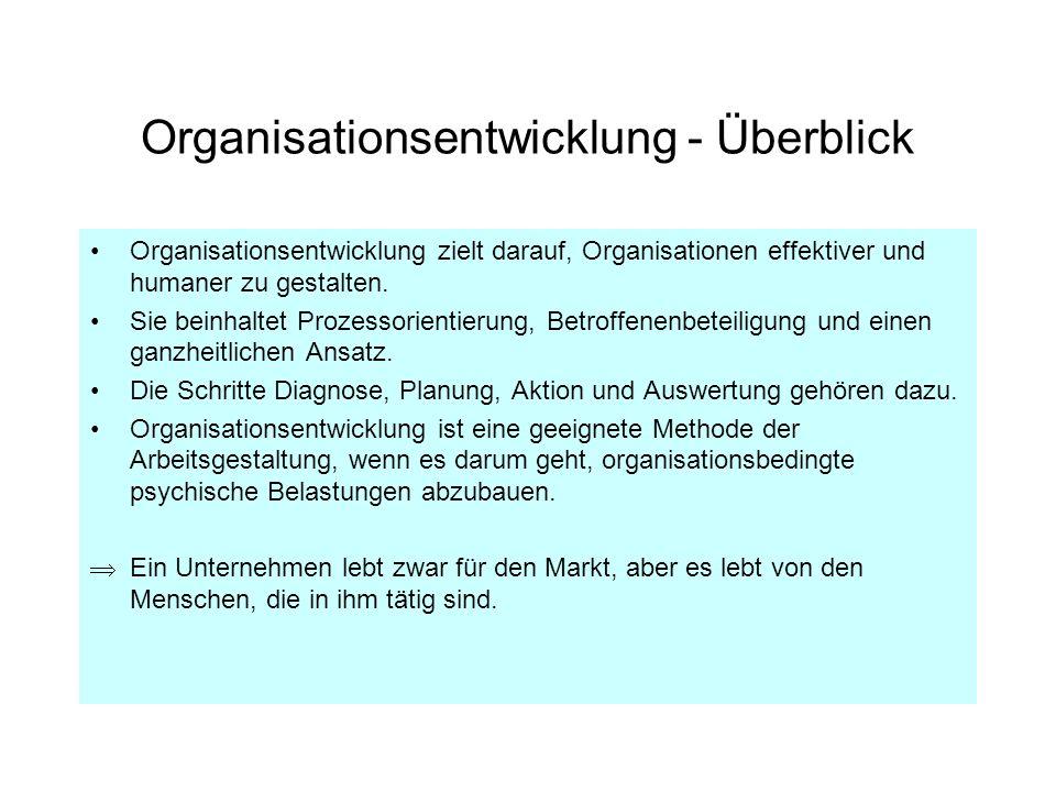 Organisationsentwicklung - Überblick