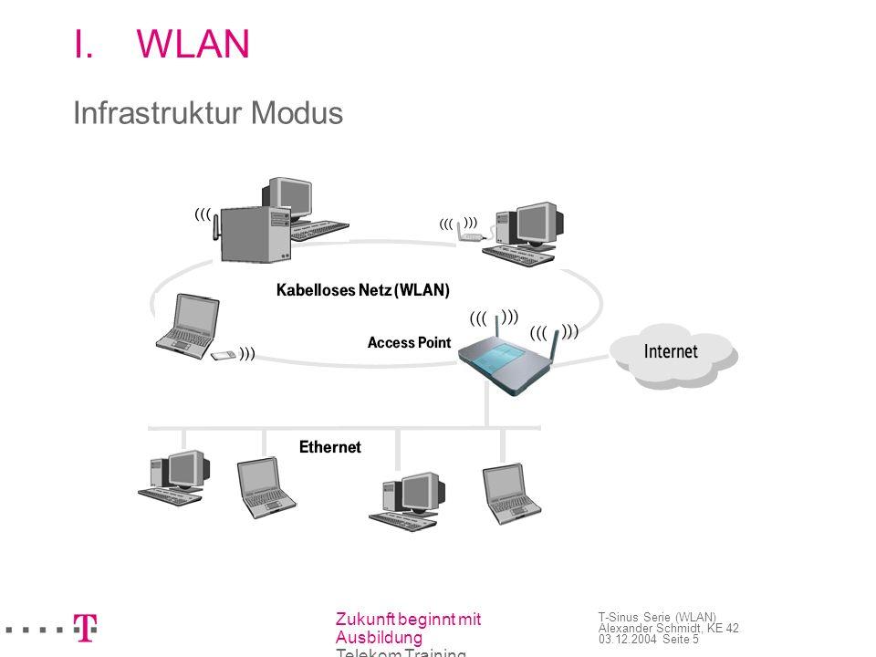 WLAN Infrastruktur Modus 