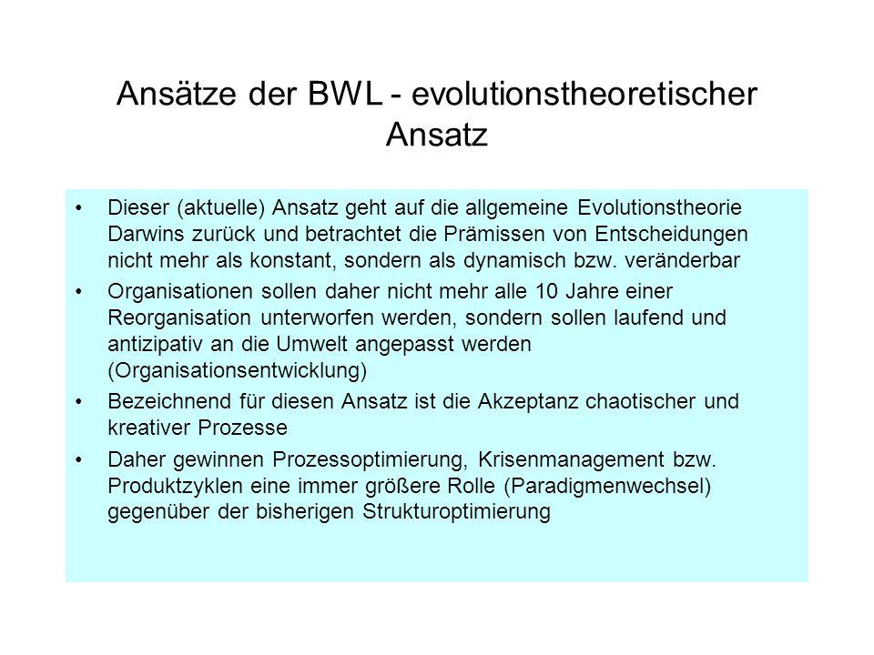 Ansätze der BWL - evolutionstheoretischer Ansatz