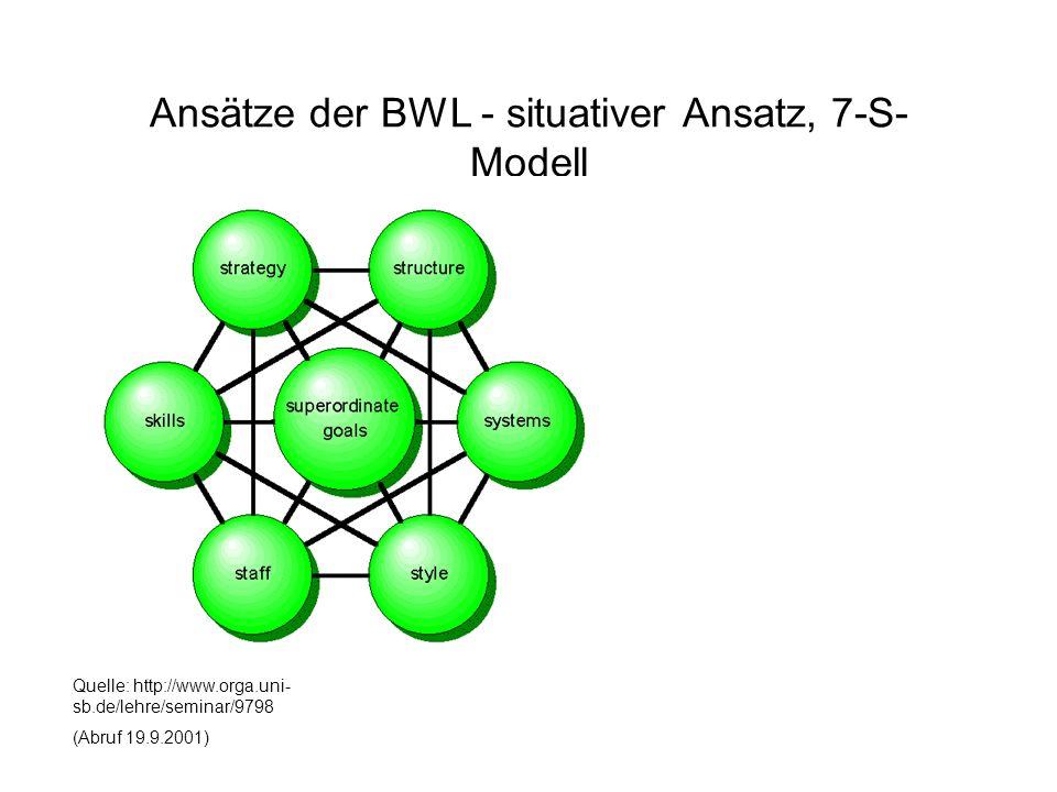Ansätze der BWL - situativer Ansatz, 7-S-Modell