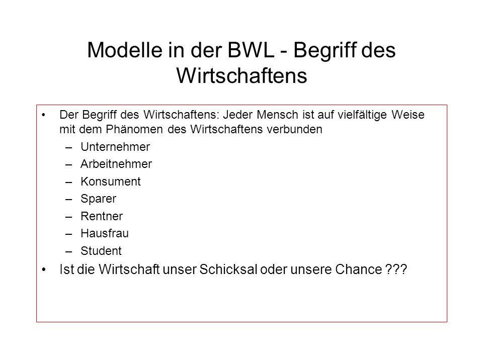 Modelle in der BWL - Begriff des Wirtschaftens