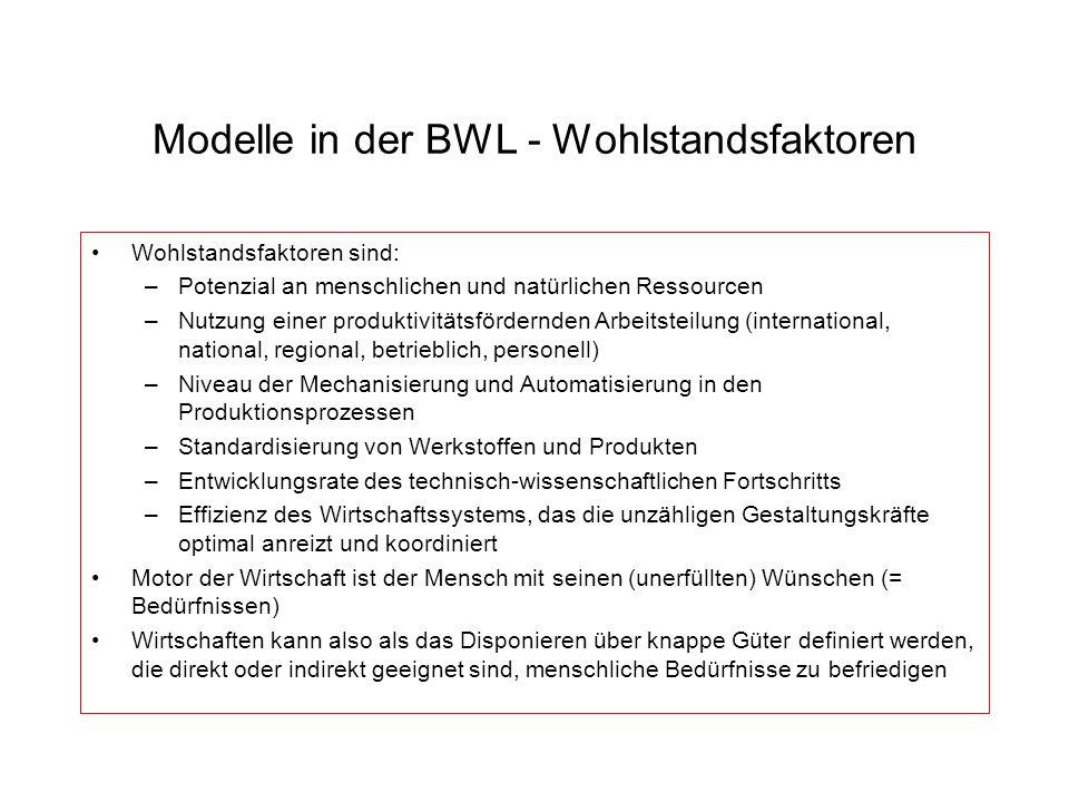 Modelle in der BWL - Wohlstandsfaktoren