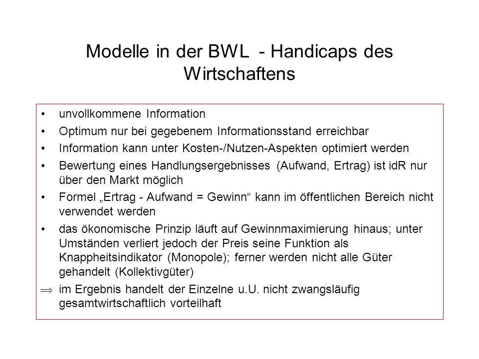 Modelle in der BWL - Handicaps des Wirtschaftens