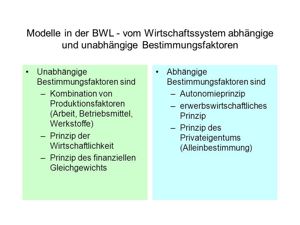 Modelle in der BWL - vom Wirtschaftssystem abhängige und unabhängige Bestimmungsfaktoren