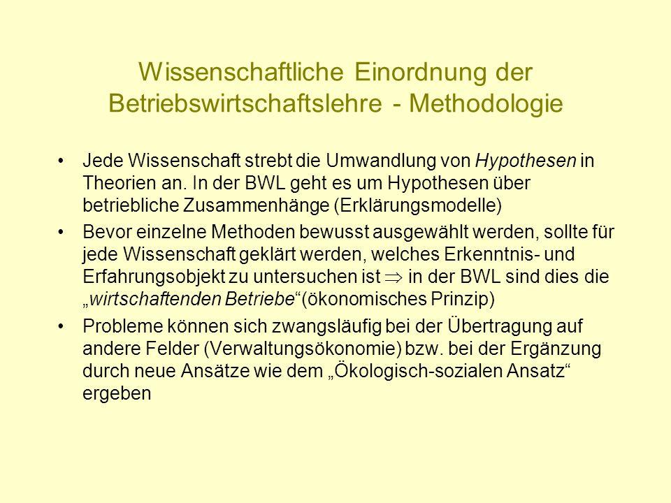 Wissenschaftliche Einordnung der Betriebswirtschaftslehre - Methodologie