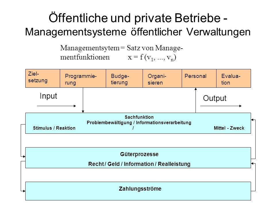 Öffentliche und private Betriebe - Managementsysteme öffentlicher Verwaltungen