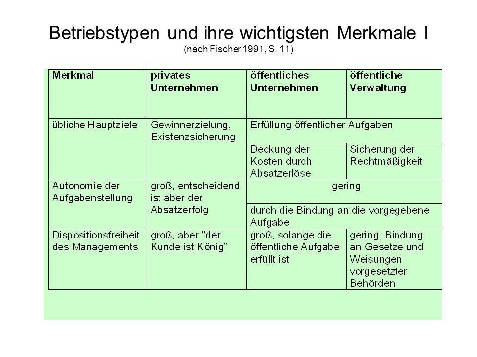 Betriebstypen und ihre wichtigsten Merkmale I (nach Fischer 1991, S