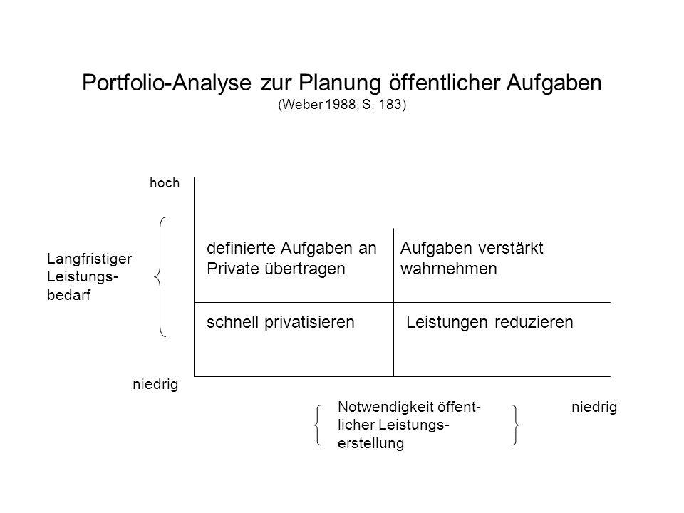 Portfolio-Analyse zur Planung öffentlicher Aufgaben (Weber 1988, S