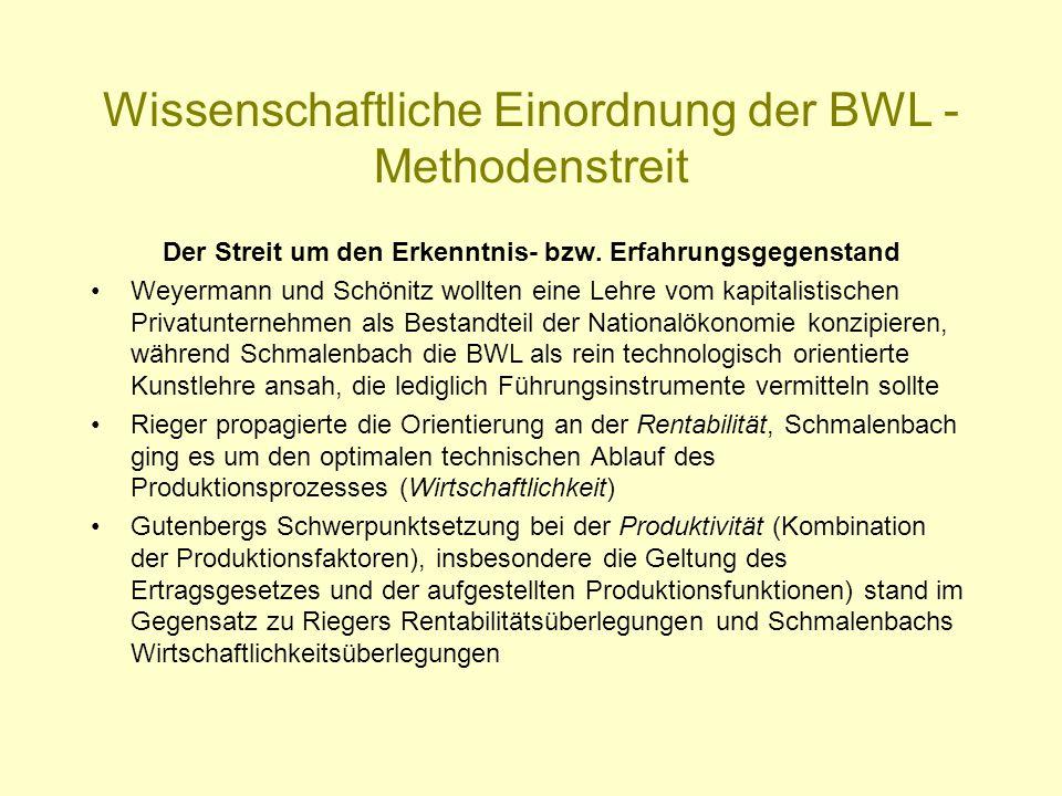 Wissenschaftliche Einordnung der BWL - Methodenstreit