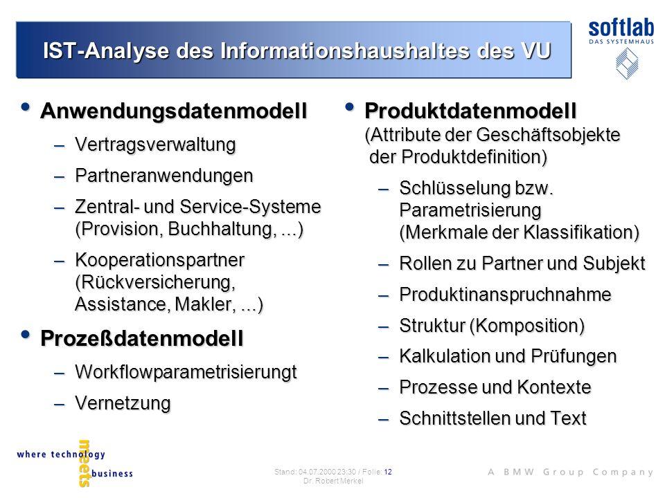 IST-Analyse des Informationshaushaltes des VU
