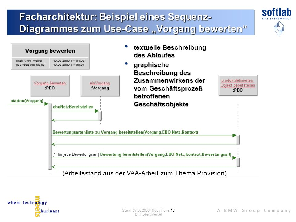 """Facharchitektur: Beispiel eines Sequenz-Diagrammes zum Use-Case """"Vorgang bewerten"""