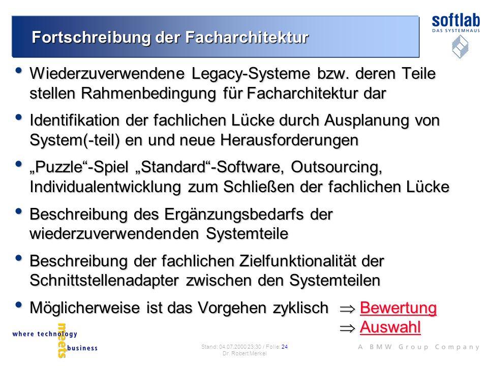 Fortschreibung der Facharchitektur