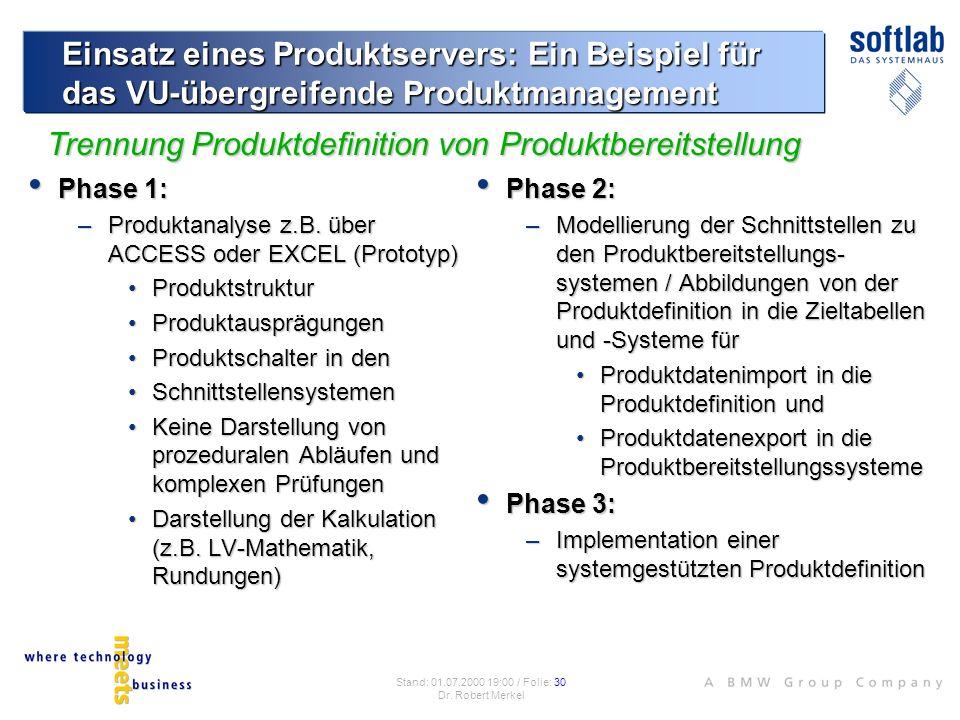 Trennung Produktdefinition von Produktbereitstellung