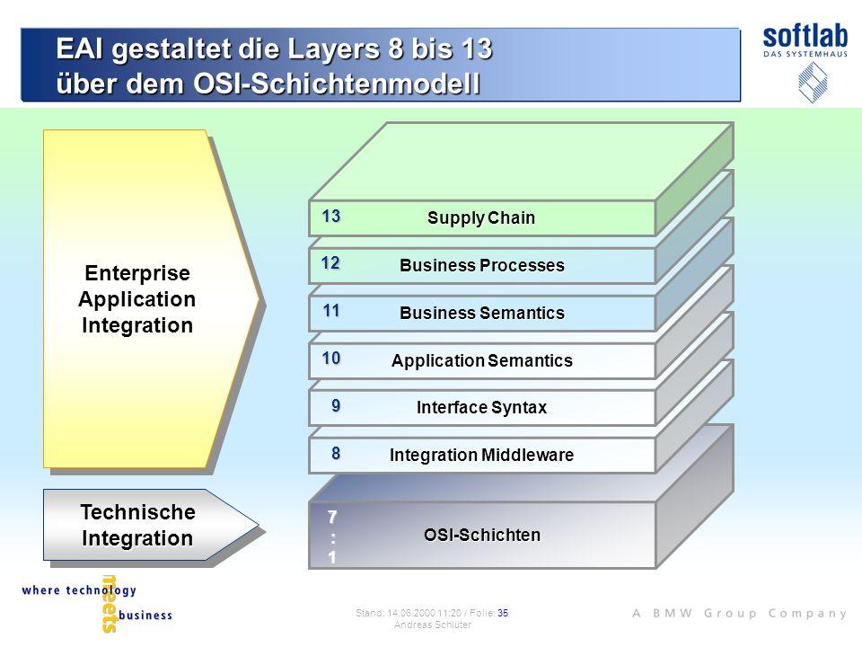 EAI gestaltet die Layers 8 bis 13 über dem OSI-Schichtenmodell
