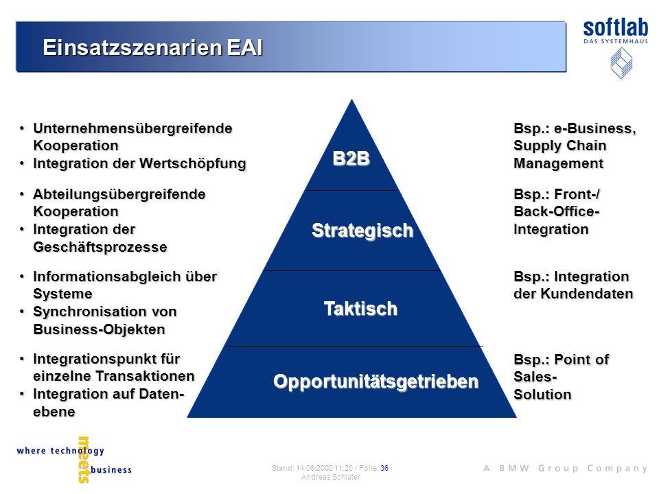 Einsatzszenarien EAI B2B Strategisch Taktisch Opportunitätsgetrieben