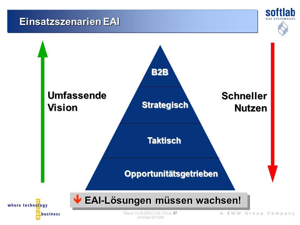  EAI-Lösungen müssen wachsen!