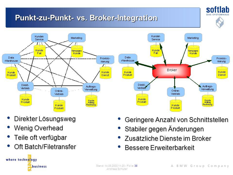 Punkt-zu-Punkt- vs. Broker-Integration