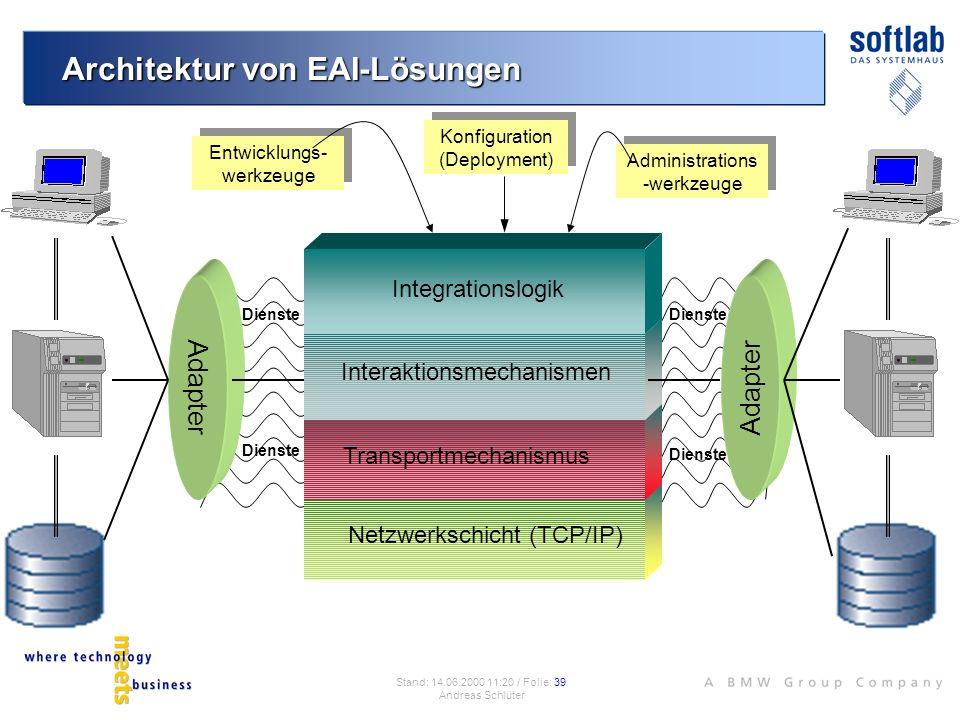 Architektur von EAI-Lösungen