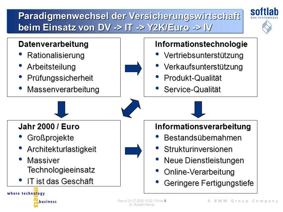 Paradigmenwechsel der Versicherungswirtschaft beim Einsatz von DV -> IT -> Y2K/Euro -> IV